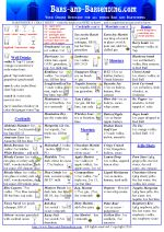 Bars and Bartending - Free Bartender Cheat Sheet