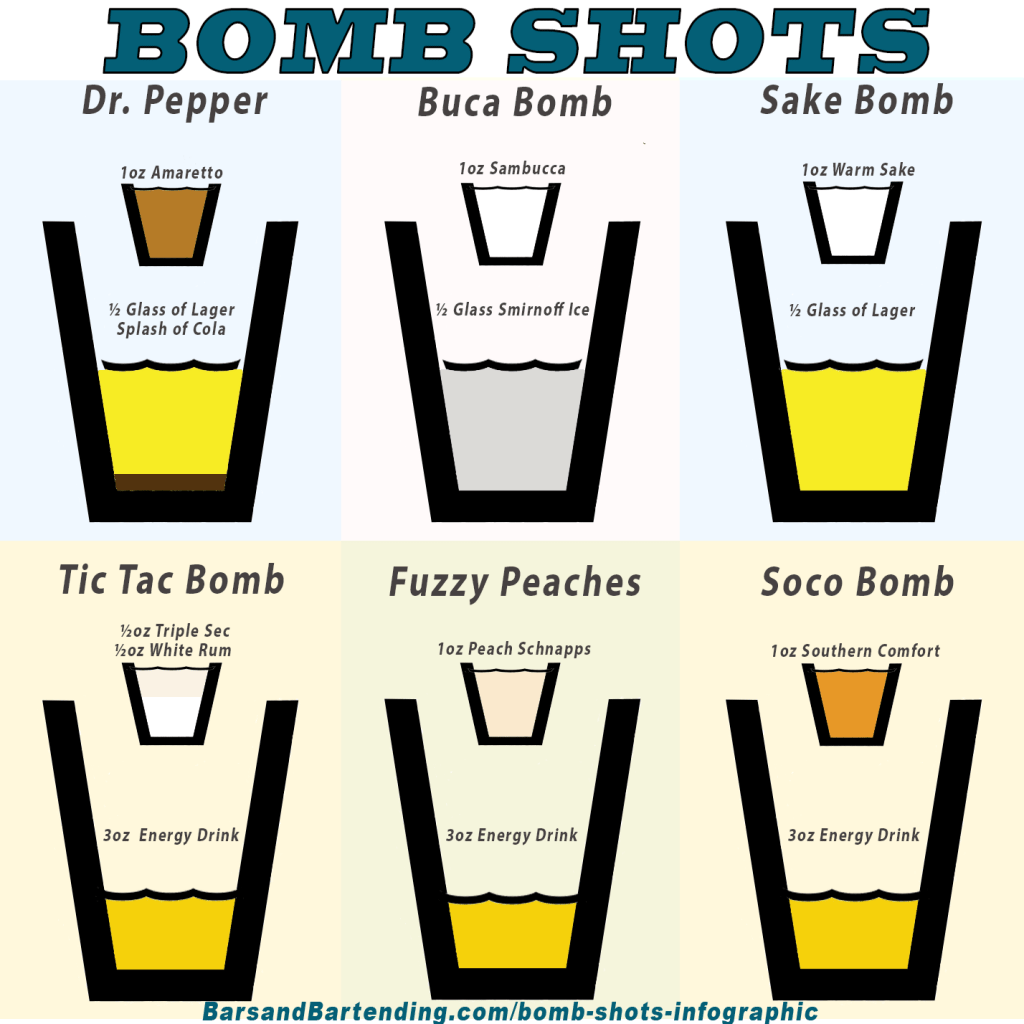 bomb shots infographic part2