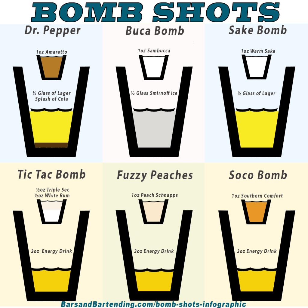 bomb shots infographic part2